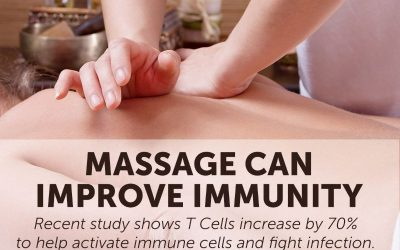 Massage and Your Immunity